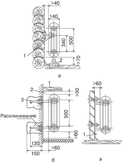 Крепление радиаторов в